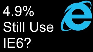 Download Browsing The Web In Internet Explorer 6 Video