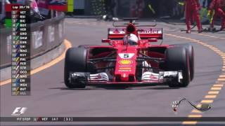 Download 2017 Monaco Grand Prix: Race Highlights Video