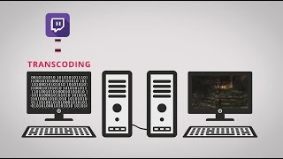 Download What Kind of PC Do You Need for Streaming? Video