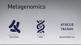 Download The Evolution of Metagenomic Sequencing Video
