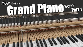 Download How does a Grand Piano work? - Part 1 Video