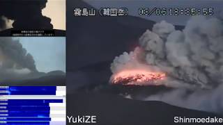 Download 6/3/2018 - Mt Shinmoedake (新燃岳) Eruption Video