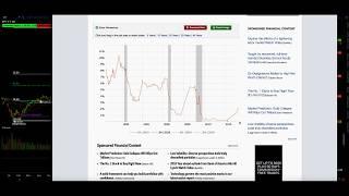 Download FREE Video - LIBOR Analysis 3/25/18 Video