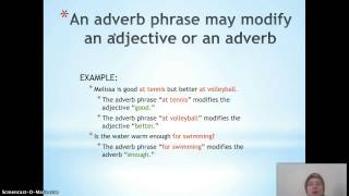 Download Adverb Phrases Video