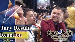 Download Eurovision 2019 - Jury Results Reaction - Part 1 Video