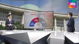 Download 여당 기류, 무기명 투표, 촛불…'탄핵소추' 가를 3대 변수 Video