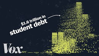 Download All student debt in the US, visualized Video