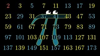 Download Pi hiding in prime regularities Video