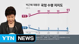 Download 박근혜 대통령 지지율 4%...새누리당 첫 3위 추락 / YTN (Yes! Top News) Video