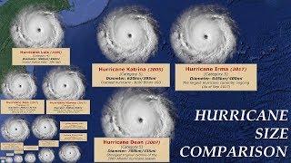Download Hurricane Size Comparison Video