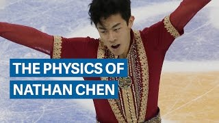 Download The gravity-defying physics of figure skater Nathan Chen Video