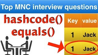 Download Java interview question on hashcode() and equals() || Java collection interview questions on HASHMAP Video