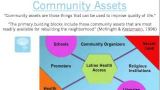 Download Community Mobilization Video