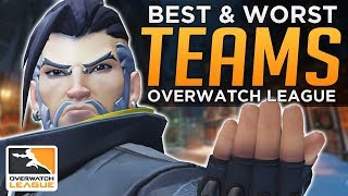 Download BEST and WORST Pro Overwatch League Teams Video
