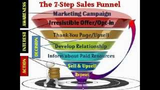 Download The 7-Step Sales Funnel - Lead Generation & Sales Training Video