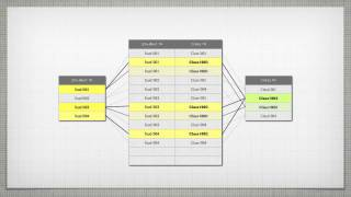 Download Relational Database Concepts Video
