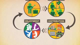 Download Corporate film of the International Fund for Cultural Diversity Video