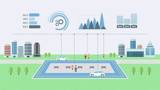 Download Smart Mobility on demand for Smart Cities Video