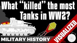 Download What ″killed″ the most tanks in World War 2? Video