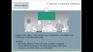 Download Group Dynamics 7b Influence Minority Video