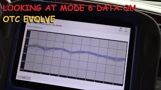 Download Looking At Mode 6 With The OTC Evolve Video
