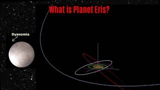 Download Nibiru is real - Want to see proof? Video