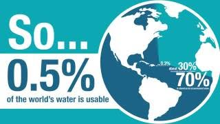 Download Does the world have enough water? Video