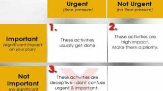 Download What Stephen R. Covey Taught Me About Time Management.mp4 Video
