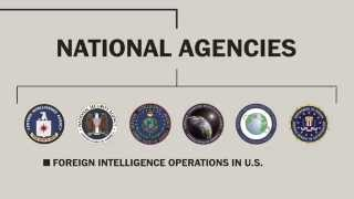 Download America's intelligence community, explained Video