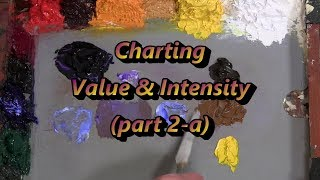 Download Quick Tip 227 - Charting Value and Intensity p2-a Video