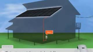 Download Electrical Engineering Solar Panels - Renewable Solar Energy Animation 2017 HD Video