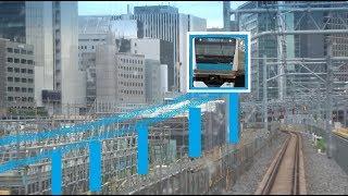 Download 建設中の山手線新駅付近の京浜東北線高架軌道の状況(上野東京ライン下り常磐線E531系の前面展望から) Video