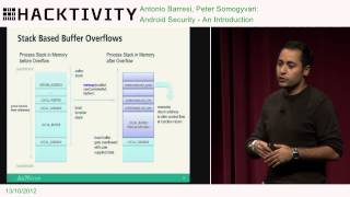 Download Hacktivity 2012 - Antonio Barresi, Peter Somogyvari - Android Security - An Introduction Video