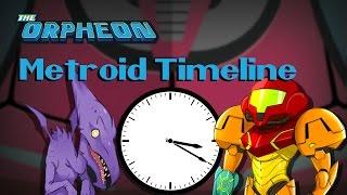 Download Metroid Timeline Video