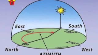 Download Intro to Solar Orientation [Solar Schoolhouse] Video