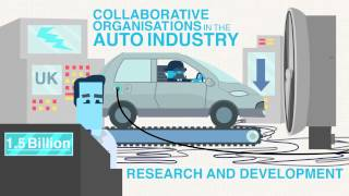 Download The Low Carbon Economy Video