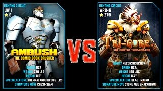 Download REAL STEEL WRB Final Ambush VS Tri Gore (Champion) New Robots GOLD UPDATE (Живая сталь) Video