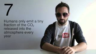 Download 13 Misconceptions About Global Warming Video