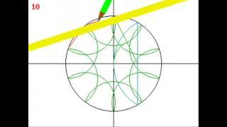 Download Chia hình tròn thành những phần bằng nhau! Video