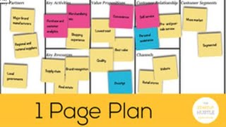 Download How to Create a 1 Page Business Plan - Canvanizer + Business Model Canvas Tutorial Video