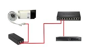 Download 5 Ways To Connect Network IP Camera With POE Power Supply Video