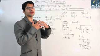 Download Indian Financial System Video