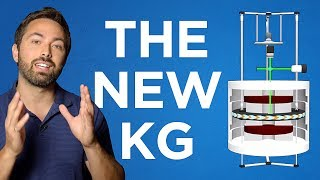 Download How We're Redefining the kg Video