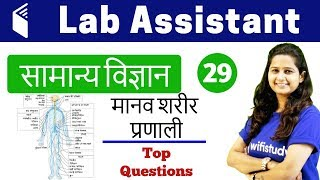 Download 2:00 PM - Lab Assistant 2018 | GS by Shipra Ma'am | Human Body System Video