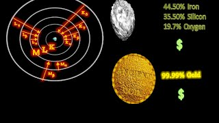 Download Characteristic X-Ray Radiation Explained With 3D Animation Video