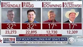Download Montana: Who replaces Tester & Gianforte? Video