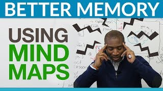 Download Mind Maps - How to learn vocabulary quickly, easily, and permanently Video