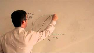 Download PhD Thesis Planning and Writing.mp4 Video