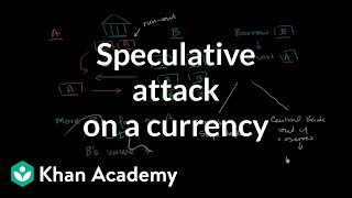 Download Speculative attack on a currency | Foreign exchange and trade | Macroeconomics | Khan Academy Video