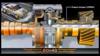 Download Diferencial autoblocante con engranaje de corona y torque vectoring Video